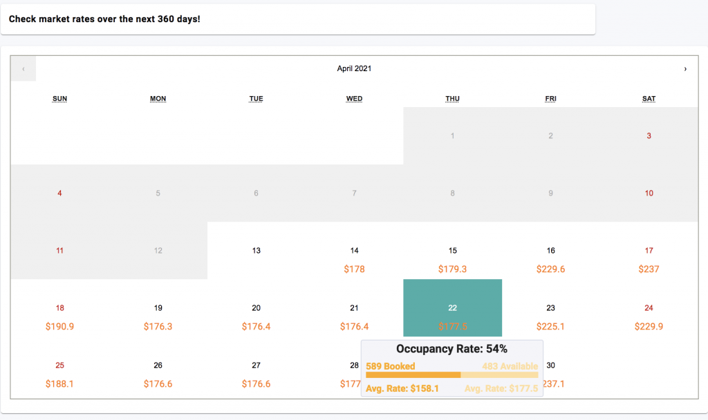 Vacation rental pricing tool